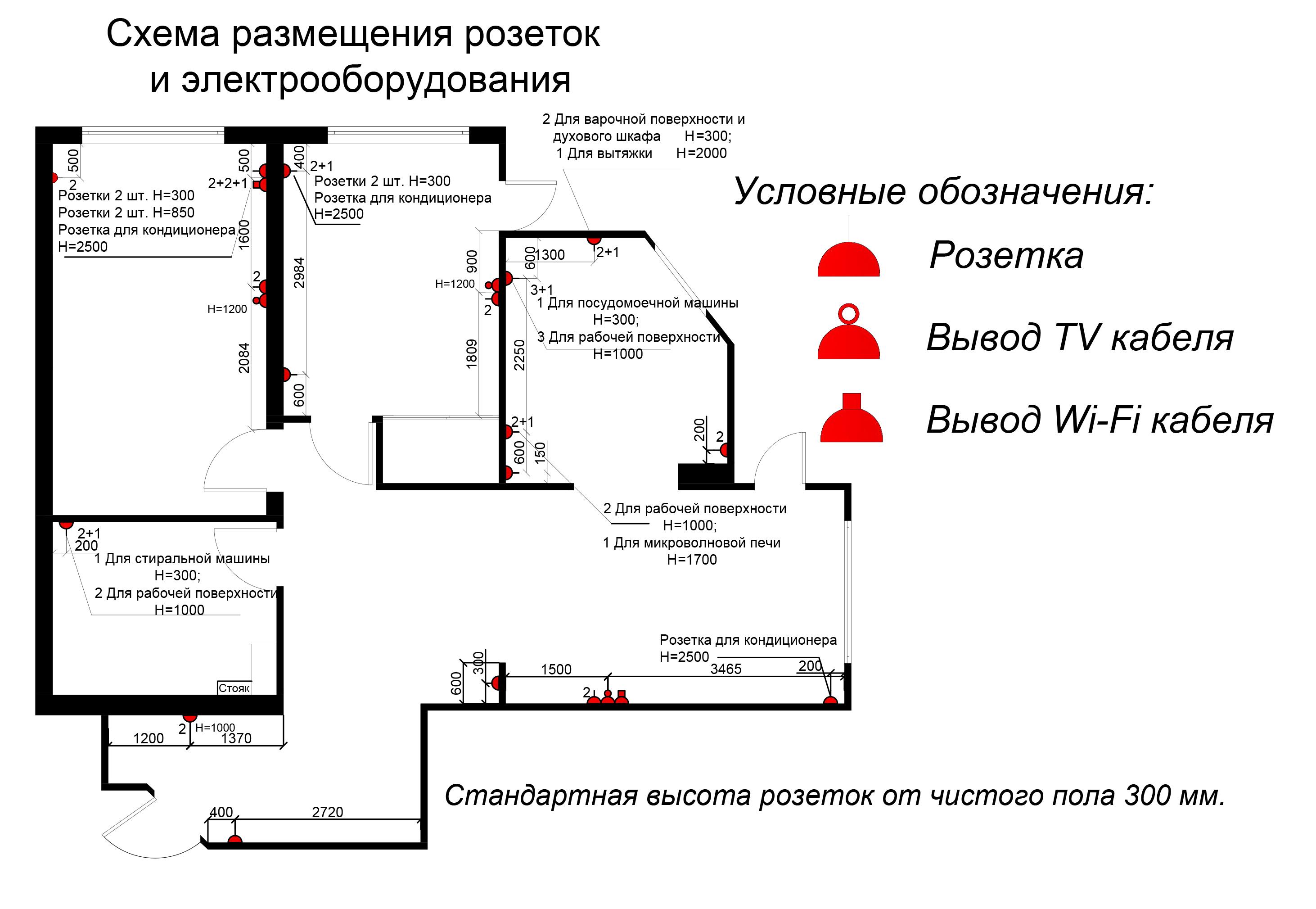 Схема размещения розеток и электрооборудования